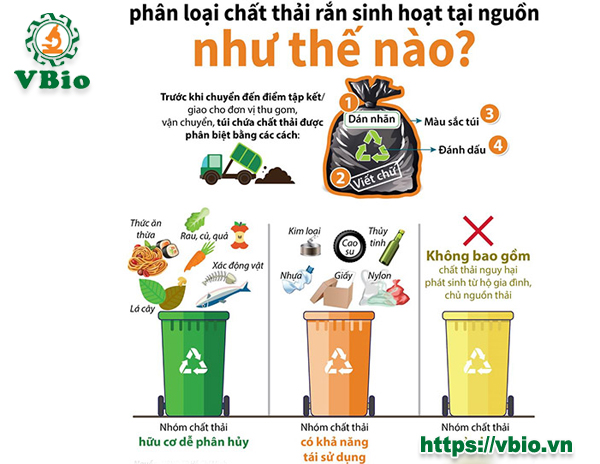 chế phẩm vi sinh để xử lý rác thải hữu cơ tại hộ gia đình